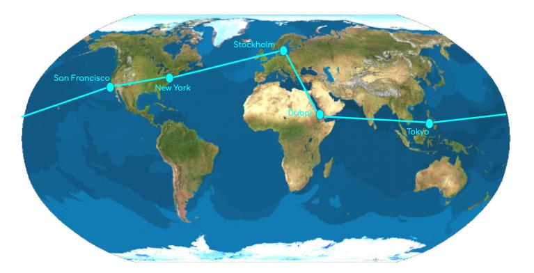 Jorden runt på 8 dagar