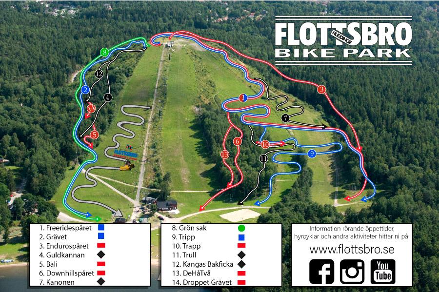 Bikeparks i Sverige Flottsbro